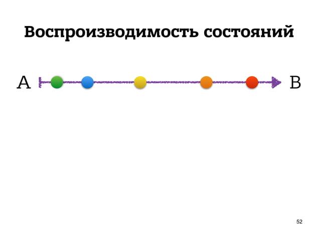 Воспроизводимость состояний 54 A E A E