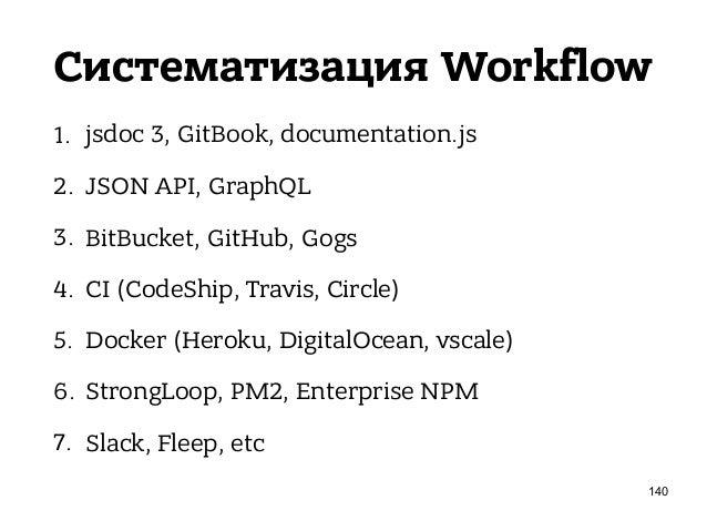 2016 7. SVG & D3.js 8. WebAssembly, WebGL 9. C++ + JavaScript 10. Проекты обучения и профессиональной сертификации (egghea...