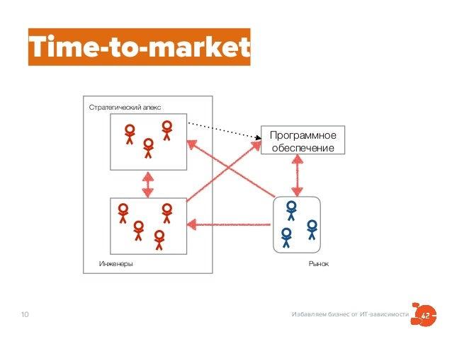 Избавляем бизнес от ИТ-зависимости10 Time-to-market Рынок Программное обеспечение Инженеры Стратегический апекс