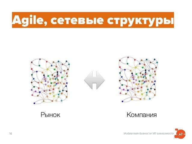 Избавляем бизнес от ИТ-зависимости14 Agile, сетевые структуры Рынок Компания
