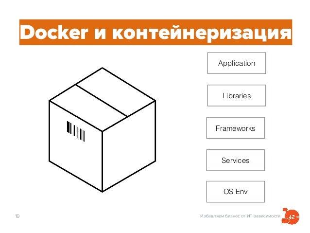 Избавляем бизнес от ИТ-зависимости19 Docker и контейнеризация Application Libraries Frameworks Services OS Env