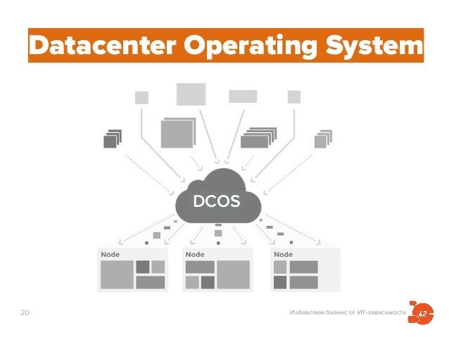 Избавляем бизнес от ИТ-зависимости20 Datacenter Operating System DCOS