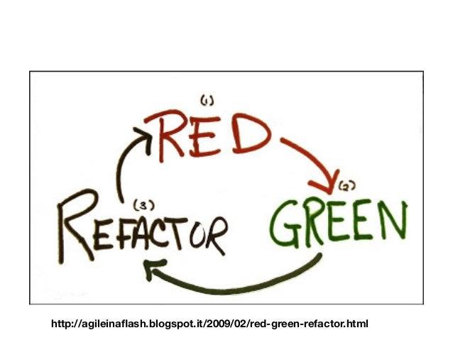 http://agileinaflash.blogspot.it/2009/02/red-green-refactor.html
