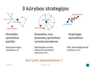 3 kūrybos strategijos