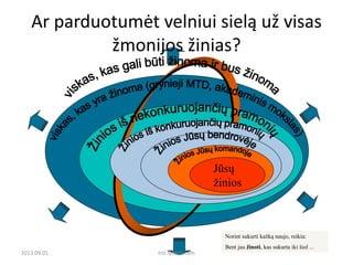 Jūsų žinios vs Žmonijos žinios
