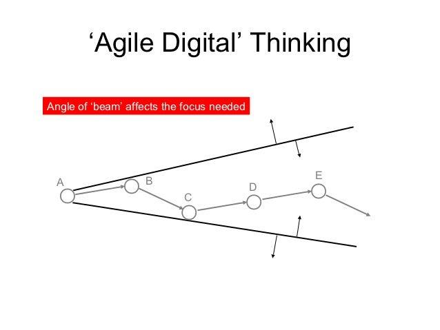 Agile Digital Strategy