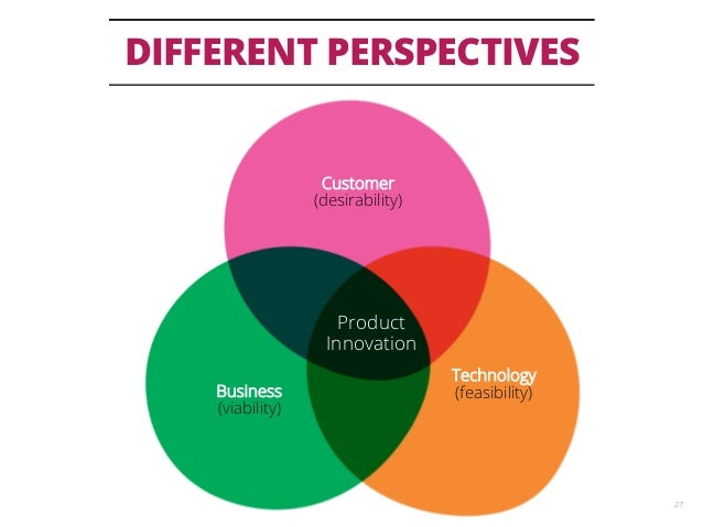 Agile enabled product innovation for Product innovation company