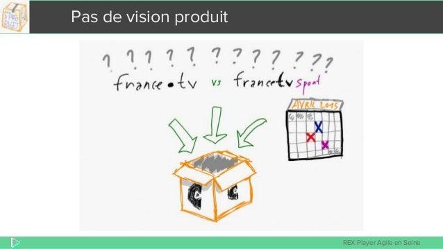 REX Player Agile en Seine Pas de vision produit