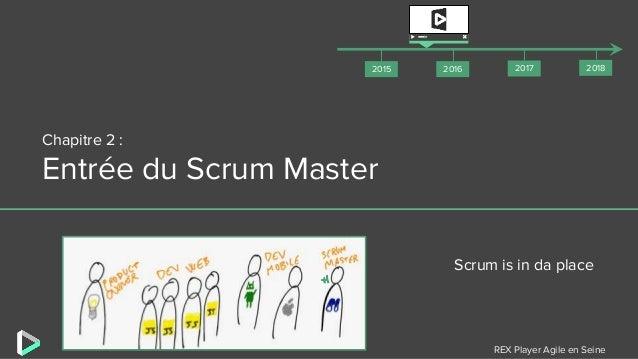 REX Player Agile en Seine Chapitre 2 : Entrée du Scrum Master Scrum is in da place 2018201720162015 +1