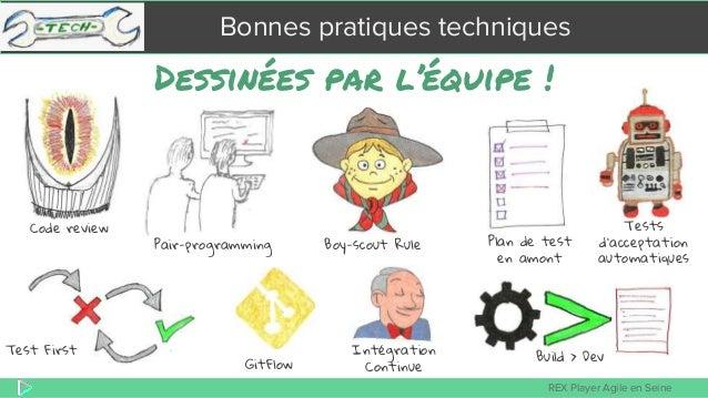 REX Player Agile en Seine Bonnes pratiques techniques Plan de test en amont Boy-scout Rule Tests d'acceptation automatique...