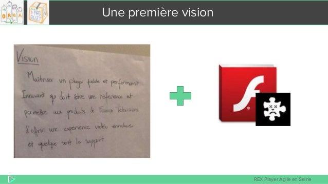 REX Player Agile en Seine Une première vision