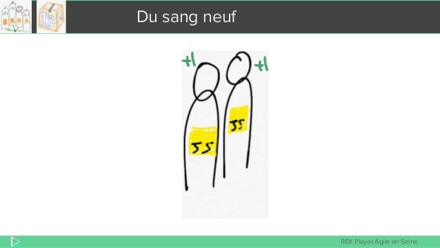 REX Player Agile en Seine Du sang neuf +1 +1