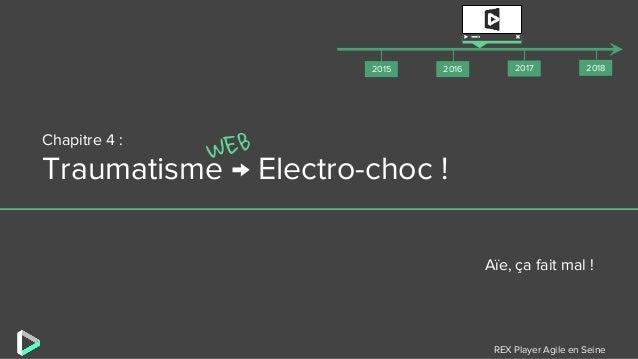 REX Player Agile en Seine Chapitre 4 : Traumatisme → Electro-choc ! Aïe, ça fait mal ! 2018201720162015