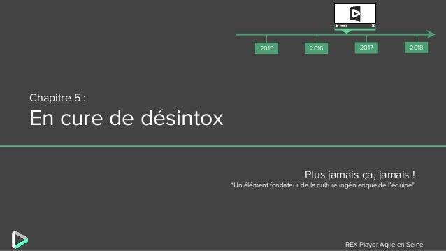 """REX Player Agile en Seine Chapitre 5 : En cure de désintox Plus jamais ça, jamais ! """"Un élément fondateur de la culture in..."""