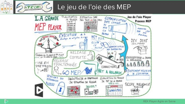 REX Player Agile en Seine Le jeu de l'oie des MEP