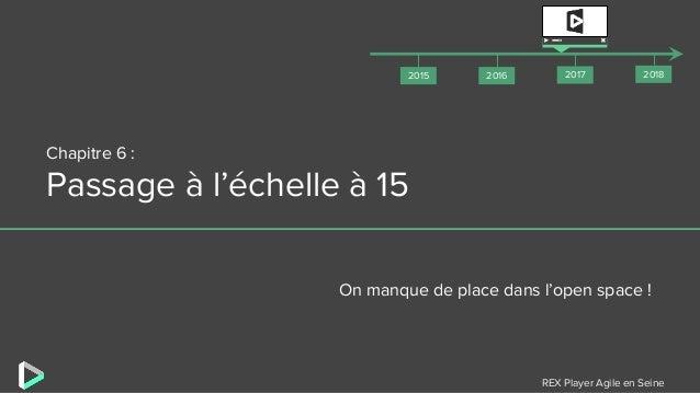 REX Player Agile en Seine Chapitre 6 : Passage à l'échelle à 15 On manque de place dans l'open space ! 2018201720162015
