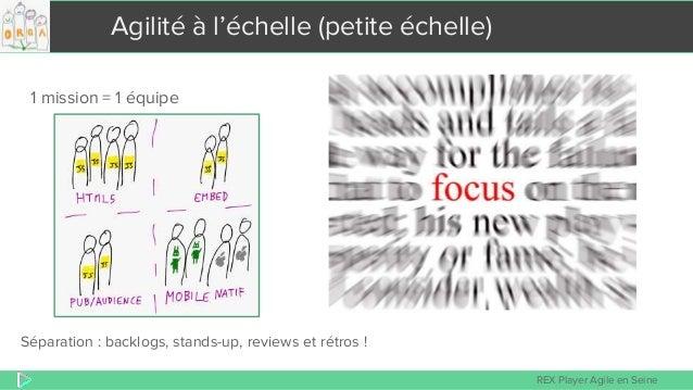 REX Player Agile en Seine Agilité à l'échelle (petite échelle) 1 mission = 1 équipe Séparation : backlogs, stands-up, revi...