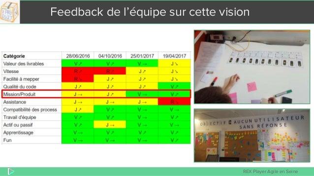 REX Player Agile en Seine Feedback de l'équipe sur cette vision