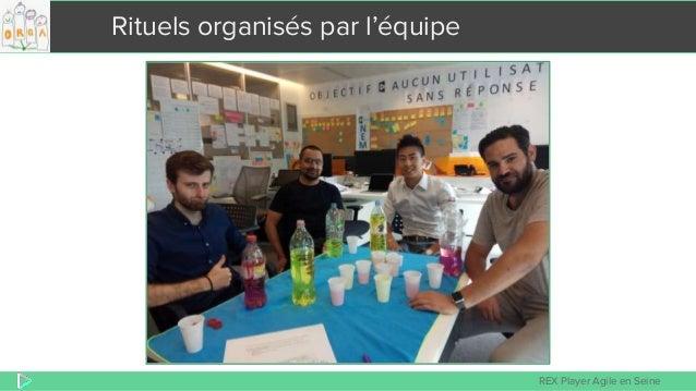 REX Player Agile en Seine Rituels organisés par l'équipe
