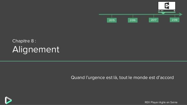 REX Player Agile en Seine Chapitre 8 : Alignement Quand l'urgence est là, tout le monde est d'accord 2018201720162015