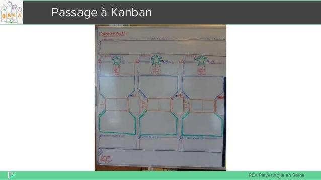 REX Player Agile en Seine Passage à Kanban