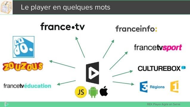 REX Player Agile en Seine Le player en quelques mots