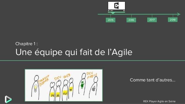 REX Player Agile en Seine Chapitre 1 : Une équipe qui fait de l'Agile Comme tant d'autres... 2018201720162015