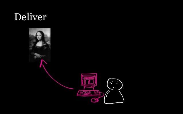 Evolve    25%   25%    25%                             25%                http://www.artinthepicture.com/blog/?p=109      ...