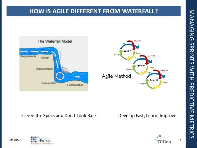 Agile Project Management in a Waterfall World