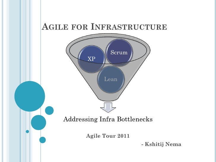 agile mis infrastructure Unlike application development projects where agile development methodology would suit the majority of your projects in the modern era, infrastructure projects require extra caution and due diligence in.
