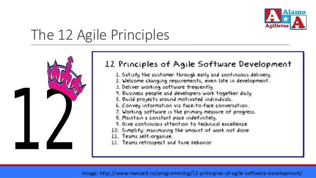 Agile: Developing Software at the Pace of Information