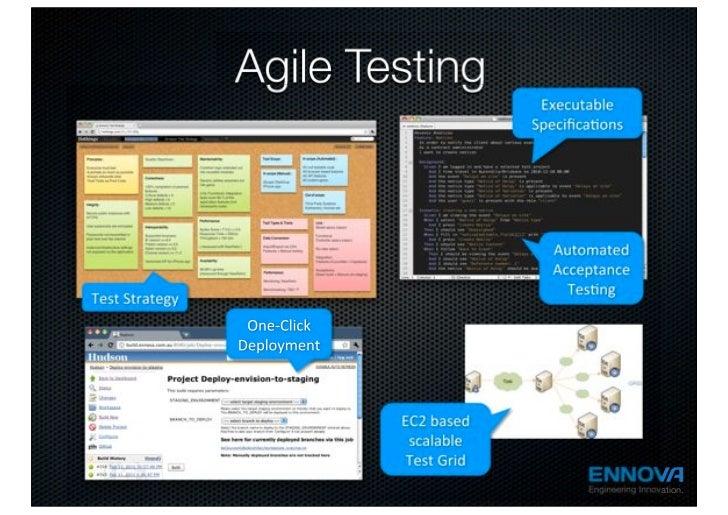 Agile for Startups