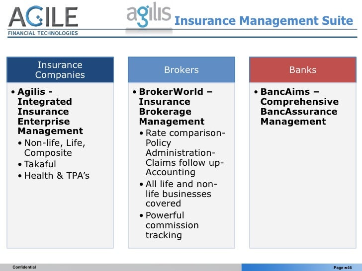 comparison of insurance and bancassurance Bancassurance is the distribution of insurance products through a bank's distribution channels it is a service that can fulfill both banking and insurance needs at the same time bancassurance as a concept first began in india when the insurance industry opened up to private participation in december 1999.