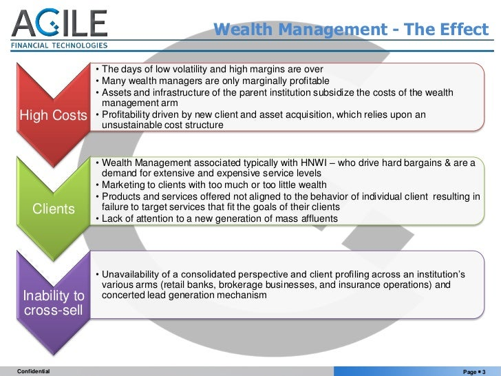 Private Banking & Wealth Management - What Clients Want Slide 3