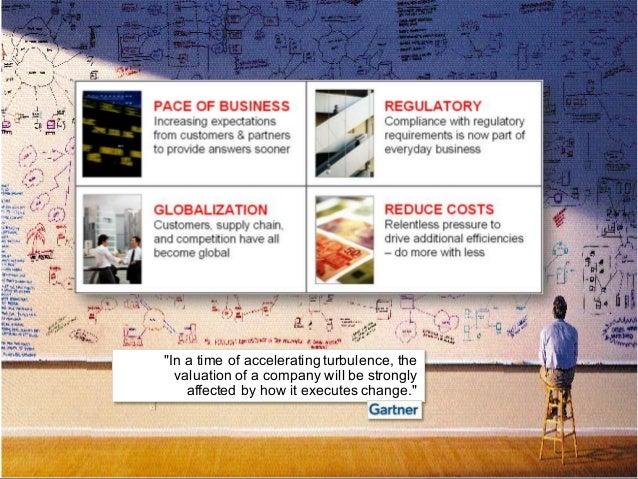 The Digital Insurer Slide 2