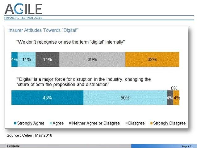 The Digital Insurer Slide 3