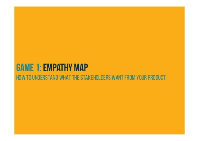 EMPATHY MAP – WHAT QUESTIONS TO ASK? 15 - 60 min 5 – 10 • What surprises you? • What did you learn about your persona? •...