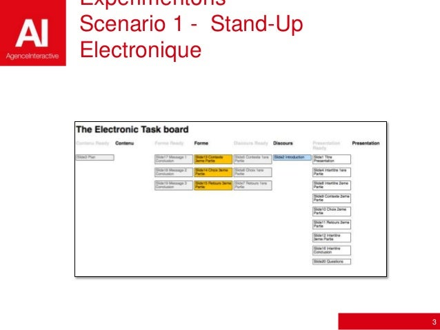 Outils informatiques agiles au sein d'une agence digitale Slide 3