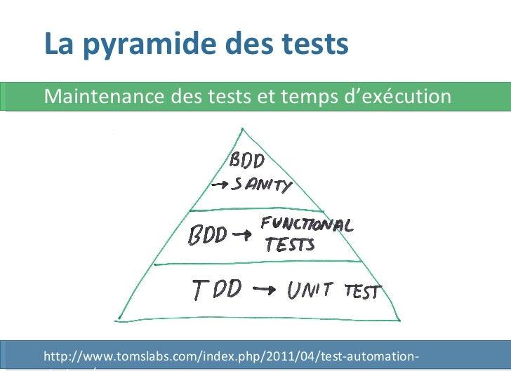 La pyramide des tests http://www.tomslabs.com/index.php/2011/04/test-automation-strategy/ Maintenance des tests et temps d...