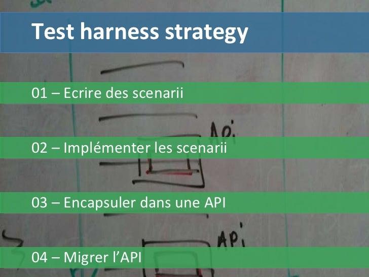 Test harness strategy 01 – Ecrire des scenarii 03 – Encapsuler dans une API  04  –  Migrer l'API  02 – Implémenter les sce...