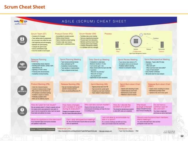 Scrum Cheat Sheet 12
