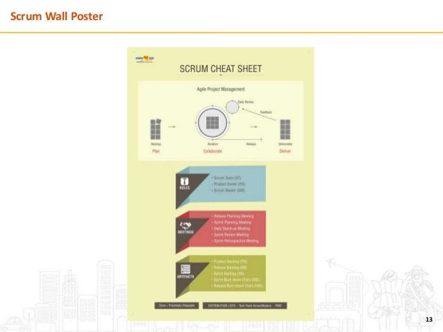 Scrum Wall Poster 13