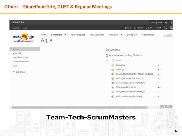 Others – SharePoint Site, DLIST & Regular Meetings 14 Team-Tech-ScrumMasters