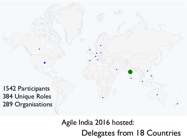 Delegates from 18 Countries Agile India 2016 hosted: 1542 Participants 384 Unique Roles 289 Organisations