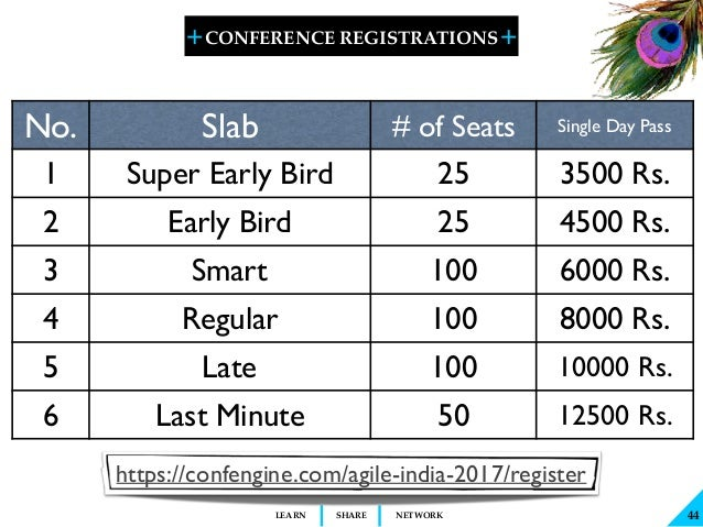 + + SHARELEARN NETWORK CONFERENCE REGISTRATIONS 44 https://confengine.com/agile-india-2017/register No. Slab # of Seats Si...
