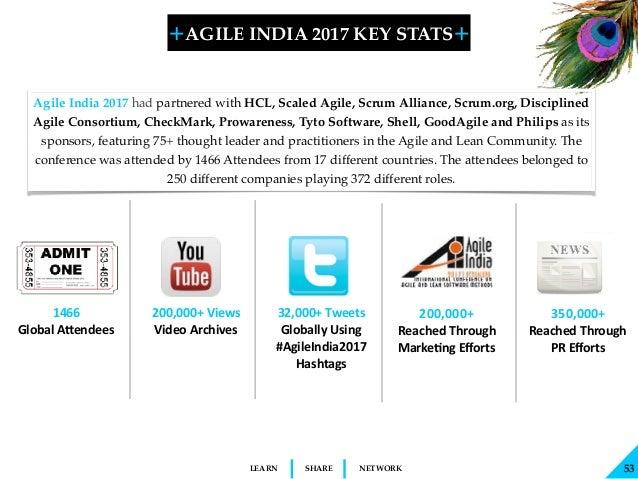 + + SHARELEARN NETWORK 1466 GlobalA+endees 200,000+Views VideoArchives 32,000+Tweets GloballyUsing #AgileIndi...