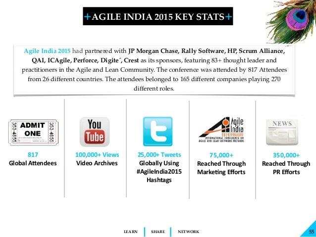 + + SHARELEARN NETWORK 817 GlobalA+endees 100,000+Views VideoArchives 25,000+Tweets GloballyUsing #AgileIndia...