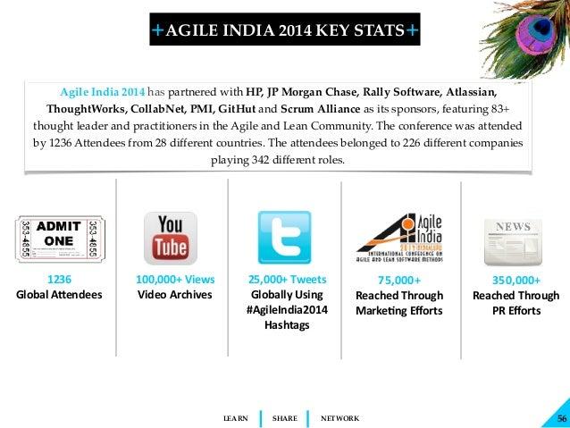 + + SHARELEARN NETWORK 1236 GlobalA+endees 100,000+Views VideoArchives 25,000+Tweets GloballyUsing #AgileIndi...