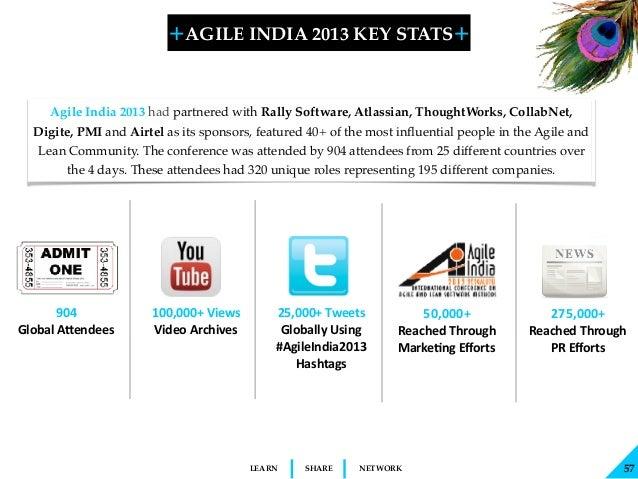 + + SHARELEARN NETWORK 904 GlobalA+endees 100,000+Views VideoArchives 25,000+Tweets GloballyUsing #AgileIndia...