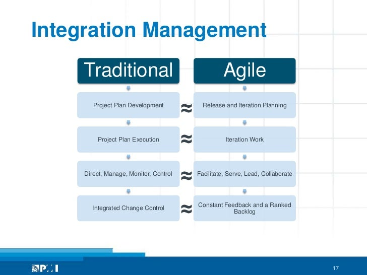 Agile pmi and pmbok for Agile project management vs traditional project management